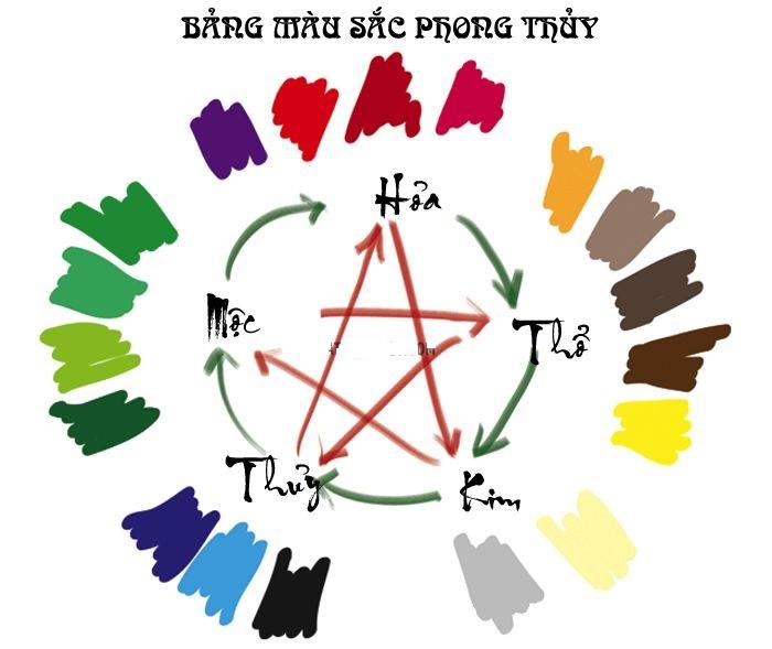 Lựa chọn màu phù hợp với người mệnh kim
